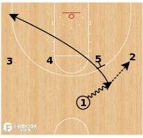 Basketball Play - Duke - Utah