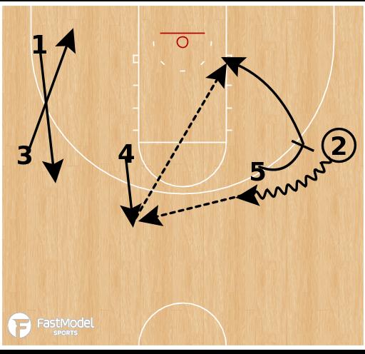 Basketball Play - Duke - Utah
