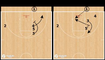 Basketball Play - Louisville - Stack 53 Slip