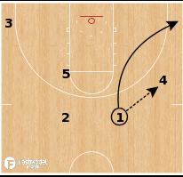 Basketball Play - Michigan - ATO 2 High Flex