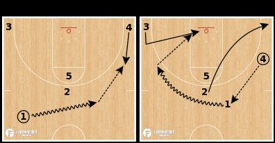 """Basketball Play - Michigan """"Stack Backdoor"""""""