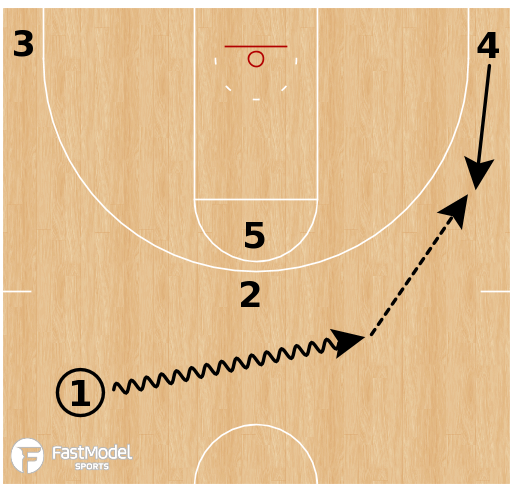 "Basketball Play - Michigan ""Stack Backdoor"""
