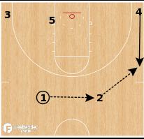 Basketball Play - South Carolina - 2 Up
