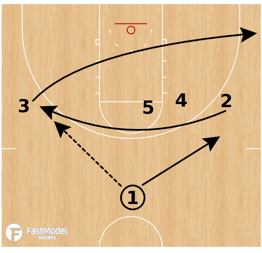 Basketball Play - Kentucky - Iverson Empty Slip