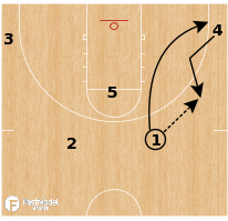 Basketball Play - Michigan - 53 FLOP
