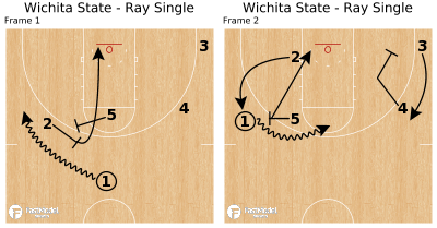 Basketball Play - Wichita State - Ray Single