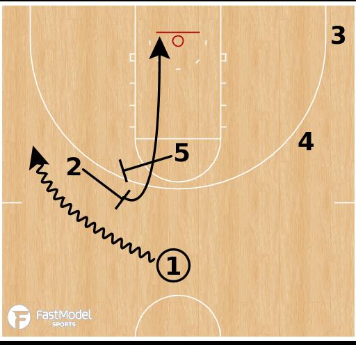 Basketball Play - Wichita State - Ray Single