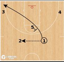 Basketball Play - Michigan - 31 FLOP Iso
