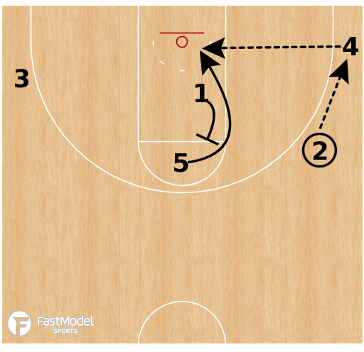 "Basketball Play - Wichita State ""Rip"""