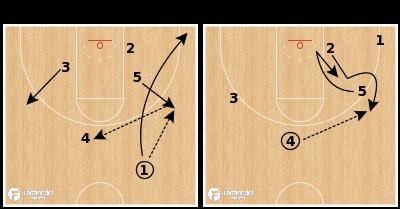 "Basketball Play - Wichita State ""Slice Duck"""