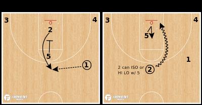 """Basketball Play - Kentucky """"Gut Pin"""""""