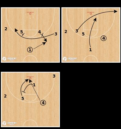 """Basketball Play - Wichita State """"Lob"""""""