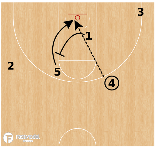 "Basketball Play - Wichita State ""Lob"""