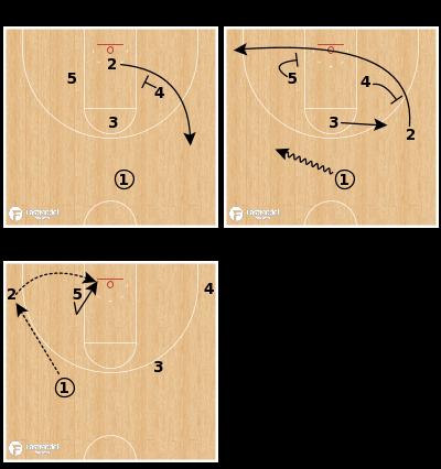 """Basketball Play - Kentucky """"Runner Seal"""""""