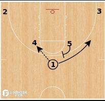 Basketball Play - Michigan State - Horns Pistol