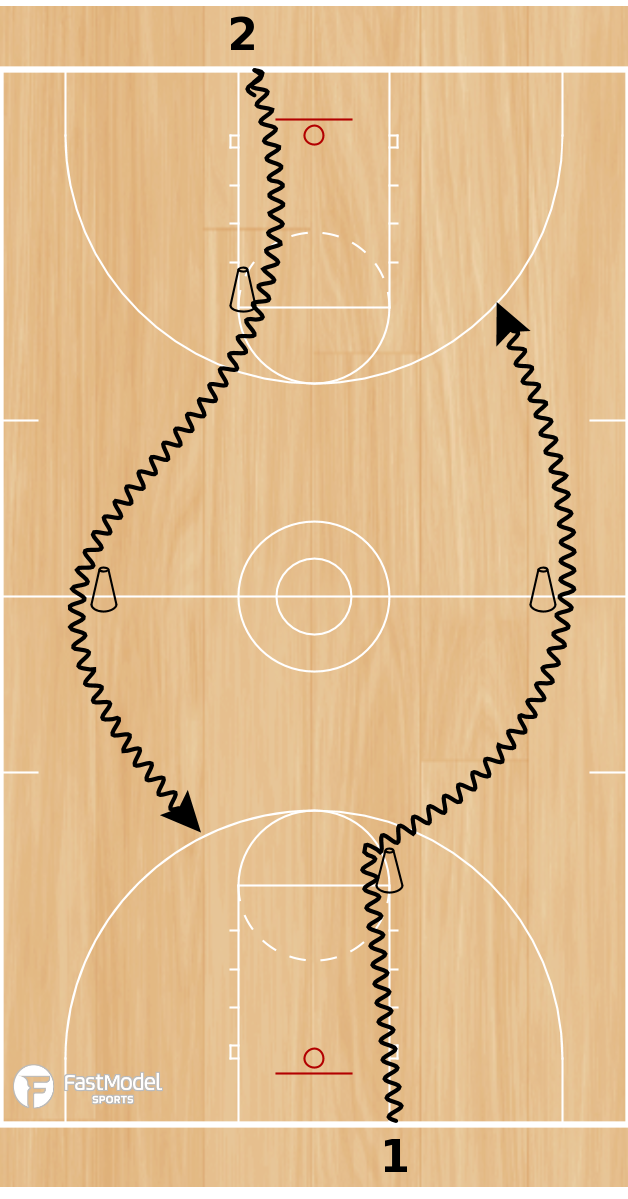 Basketball Play - Beat the Buzzer