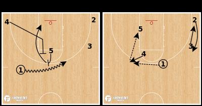 Basketball Play - Kansas - 5-up Muscle