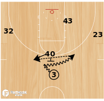 Basketball Play - Flat