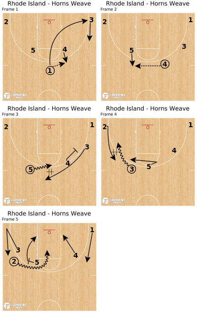 Basketball Play - Rhode Island - Horns Weave