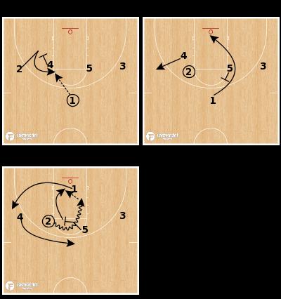 Basketball Play - USC - Mid 52 Rub
