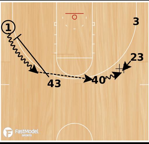 "Basketball Play - ""Thumbs Up"""