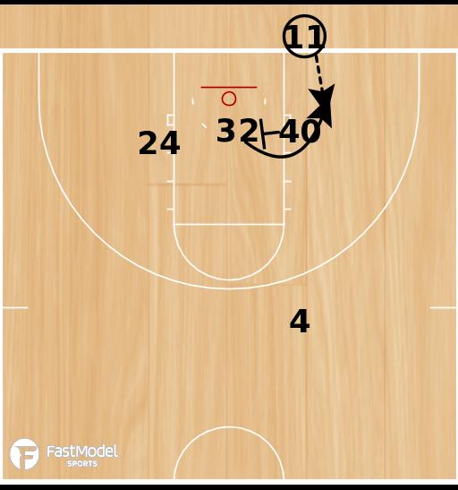 Basketball Play - BLOB Circles