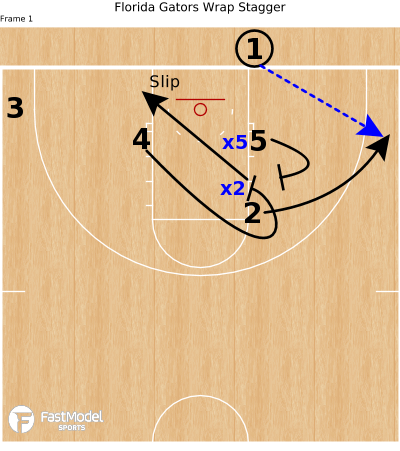 Basketball Play - Florida Gators Wrap Stagger
