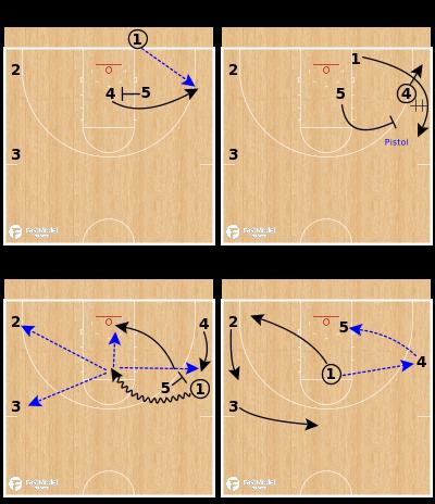 Basketball Play - Florida Gators Pin Pistol