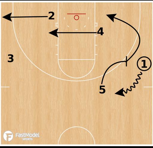 """Basketball Play - South Carolina """"Nail Play"""""""