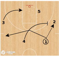 "Basketball Play - Arizona ""Spurs Weak"" Set"