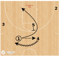 Basketball Play - Arizona - Motion