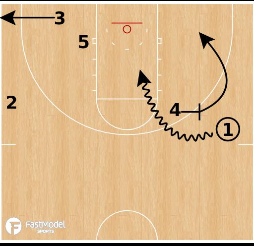 Basketball Play - Arizona - Motion