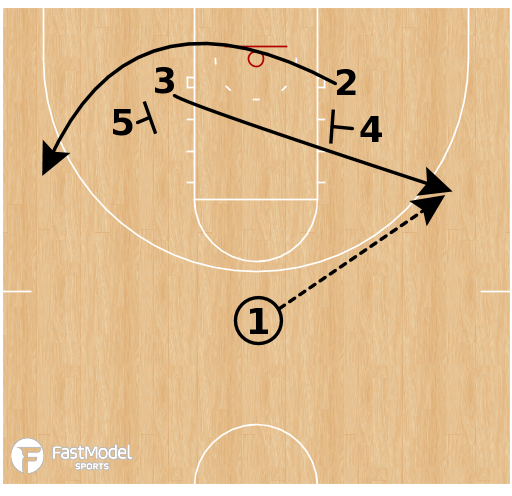 Basketball Play - UCLA Floppy Canada