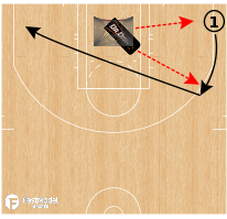 Basketball Play - Lift Shooting