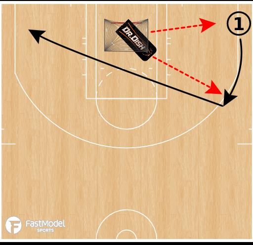 Basketball Play - Lift Shooting