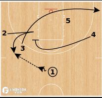 Basketball Play - Florida Gators ATO