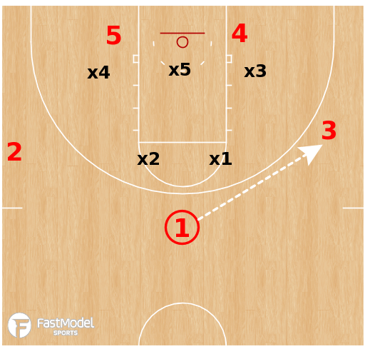 Basketball Play - Wisconsin Flare Reverse