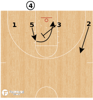 Basketball Play - Xavier - BLOB Flat