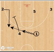 Basketball Play - Purdue - Circle Snap STS