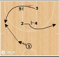 Basketball Play - Purdue - Box Punch