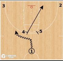 Basketball Play - Kansas - Horns Twist Pindown