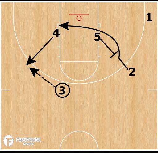 Basketball Play - Xavier - Shuffle Stagger Floppy