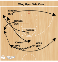 Basketball Play - Open Side Clear