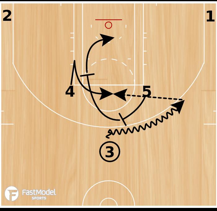 Basketball Play - Horns Get