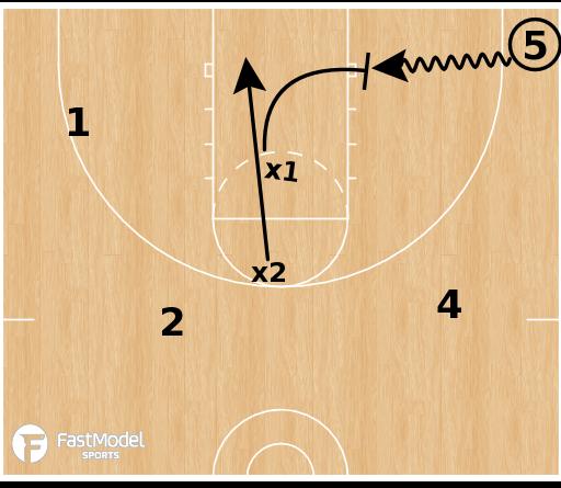 Basketball Play - 2 on 2 Vision