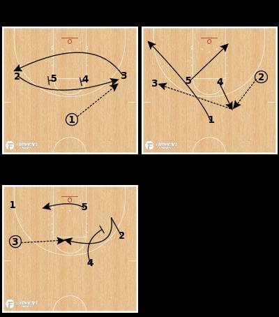 Basketball Play - South Carolina - Iverson Swing Pin