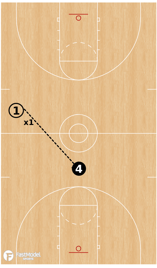 Basketball Play - Zig Zag Alley