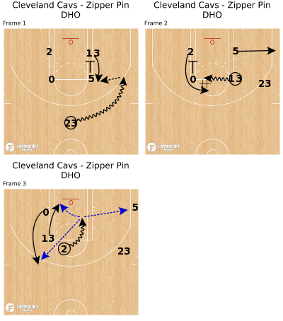 Basketball Play - Cleveland Cavs - Zipper Pin DHO