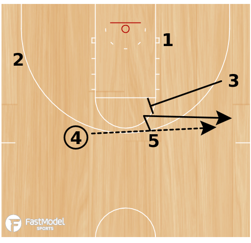 Basketball Play - Flare 5