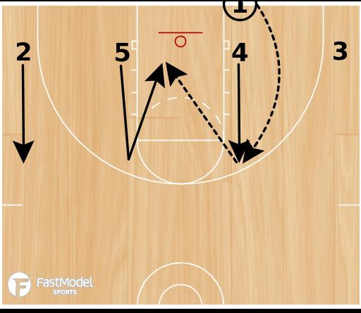 Basketball Play - 4 Across